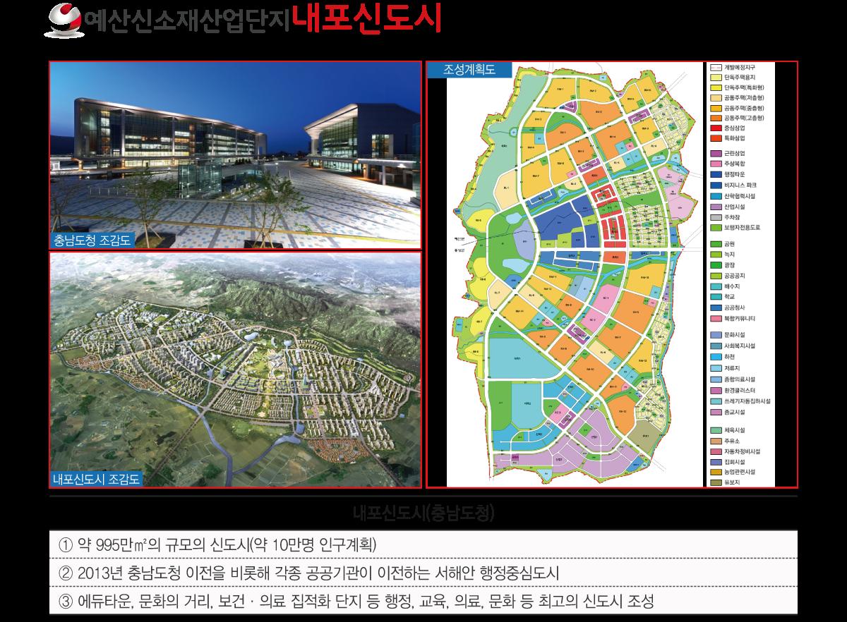 예산산업단지-내포신도시.png